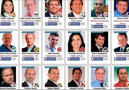 Año electoral Estos son los 19 candidatos que aspiran a la Presidencia en 2016 peruenlinea.pe